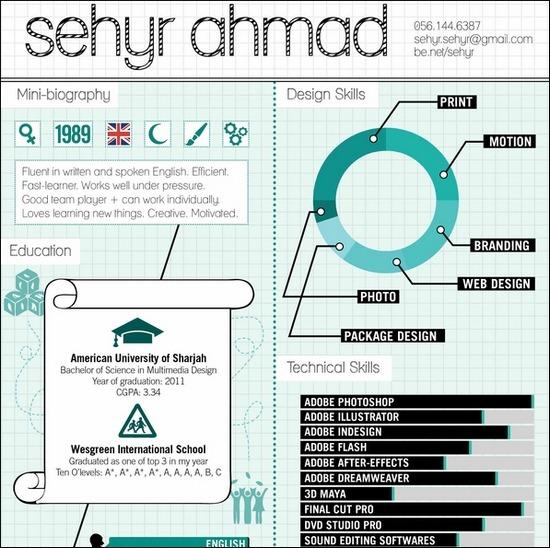 Infographic Resumes | Job Search Radio