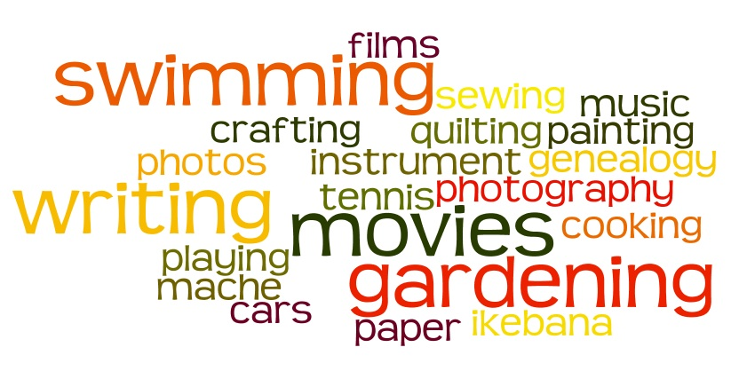 What Are Your Hobbies? | No BS Job Search Advice Radio